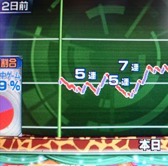 北斗強敵グラフ1