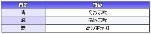 聖闘士星矢 -女神聖戦-