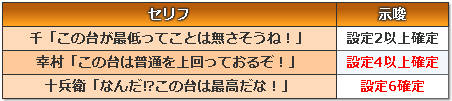 百花繚乱サムライガールズ