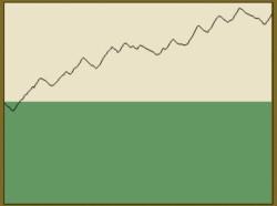 バジリスク絆グラフ